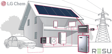 RESU-residential-energy-storage-battery-solar-system.png